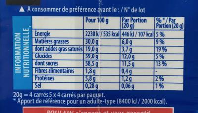 Un Amour de Lait - Informations nutritionnelles - fr
