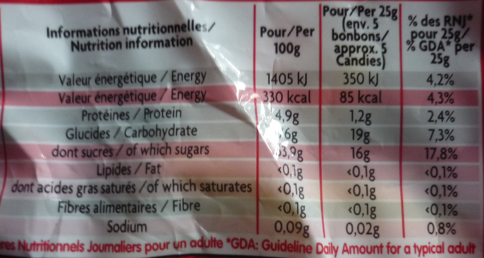 Carambar Acid Mix - Informations nutritionnelles