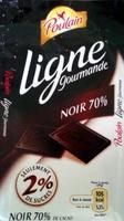 Ligne gourmande - Produit - fr