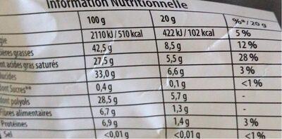 Ligne gourmande - Informations nutritionnelles - fr