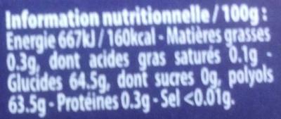 Chewing gum Power Fresh parfum Menthe forte - Nutrition facts