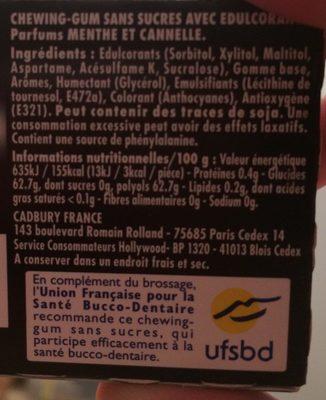 Parfums Menthe / Cannelle Style - Ingrédients