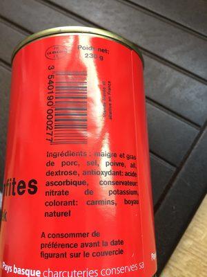 Saucisses confites - Ingredients