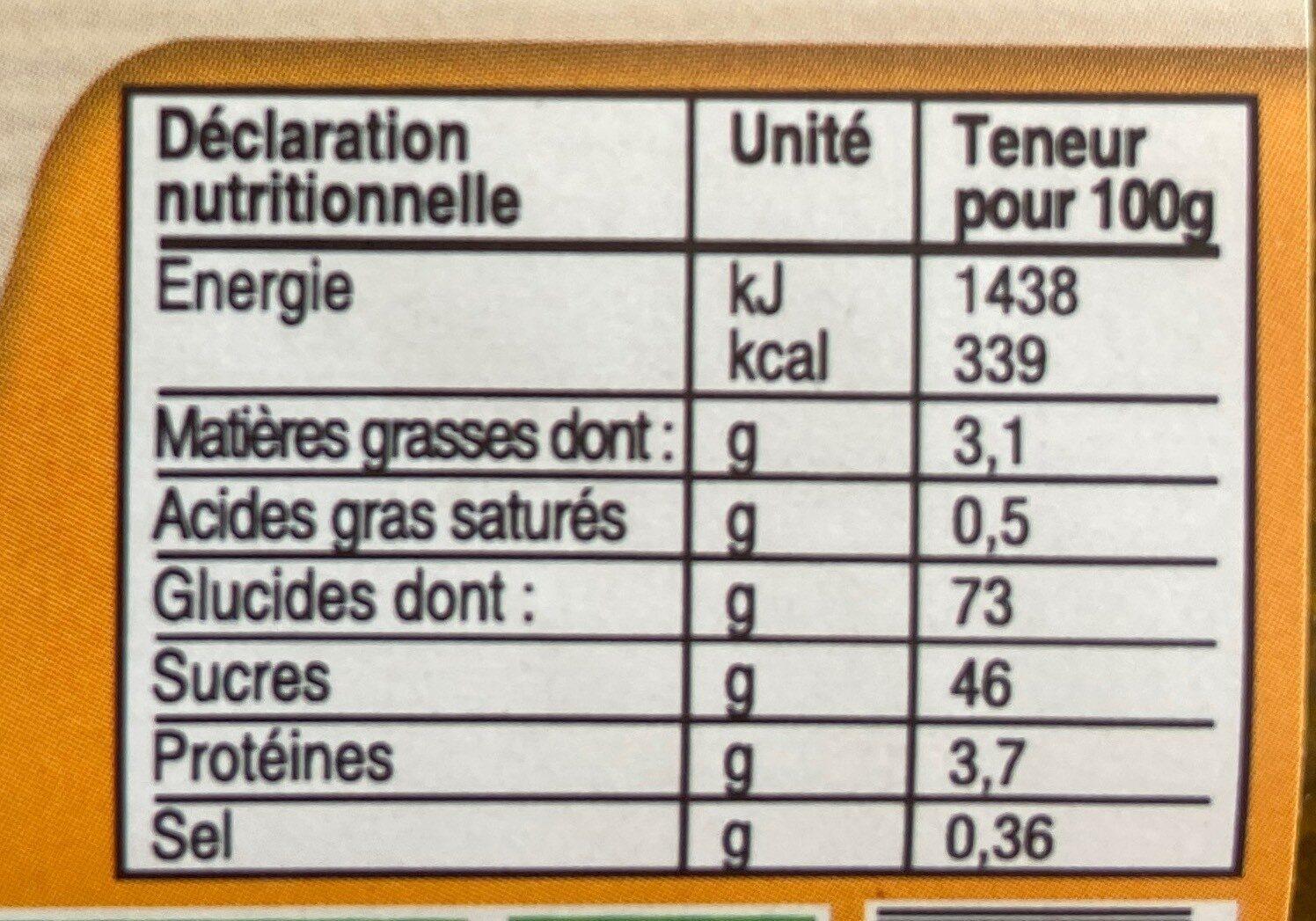 Nonnettes Bio au Miel et à l'orange - Informations nutritionnelles - fr