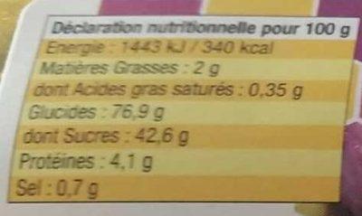 Nonnettes fourrées à la Figue - Informations nutritionnelles
