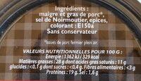 Rillettes de copains - Nutrition facts - fr