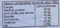 Mont d'or mini AOP - Nutrition facts