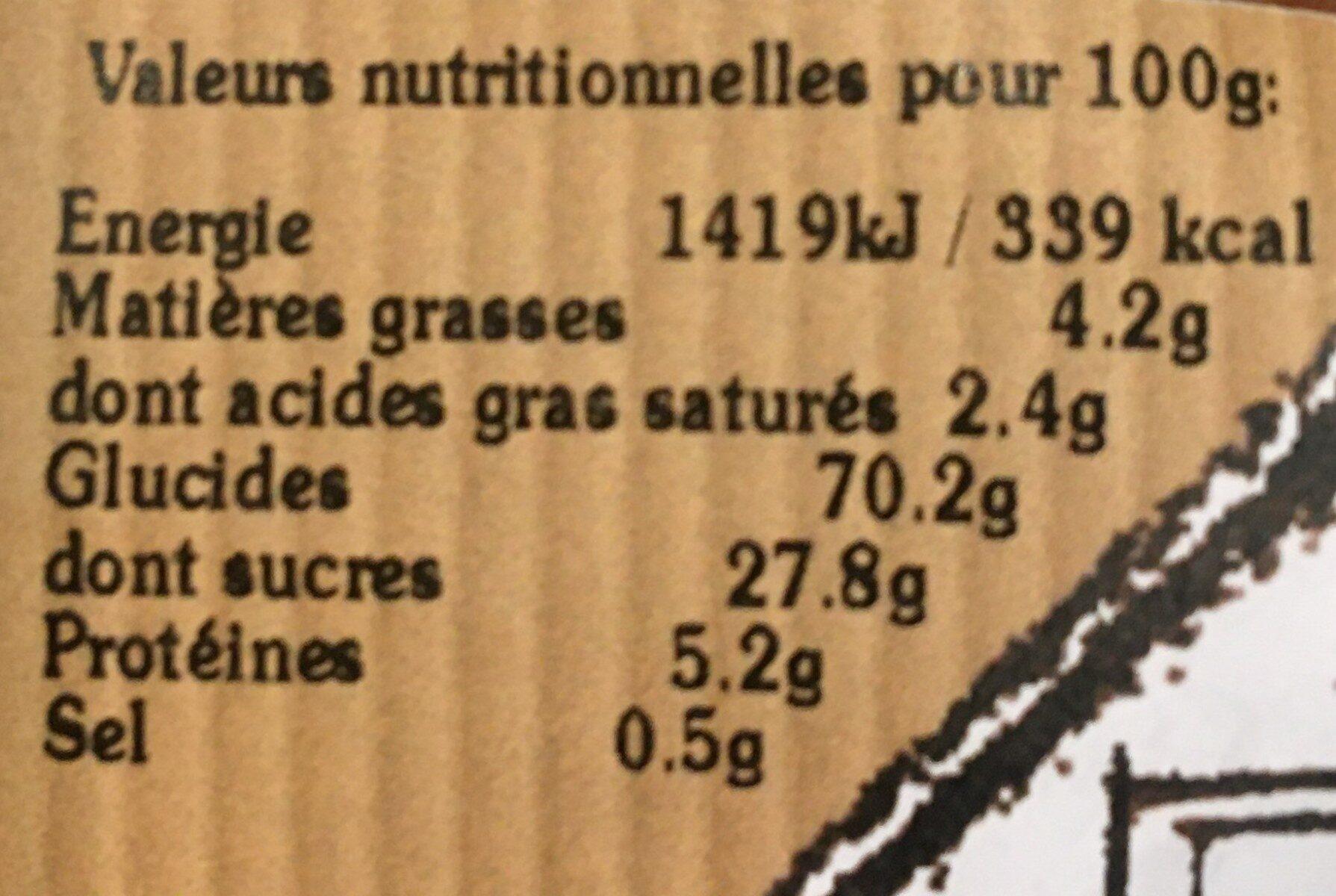 Pain d'épices à l'orange - Valori nutrizionali - fr
