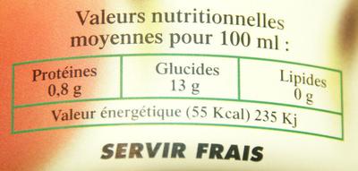 Jus de pêches - Informations nutritionnelles