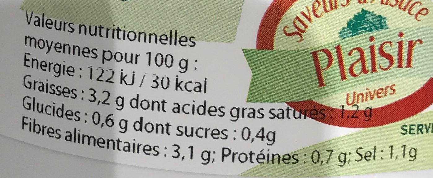Choucroute cuisinée brasserie - Informations nutritionnelles - fr