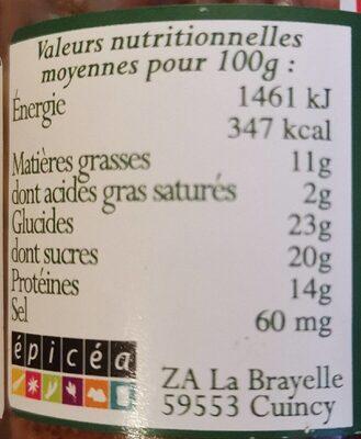 Piment D'espelette A.o.c - Informations nutritionnelles - fr