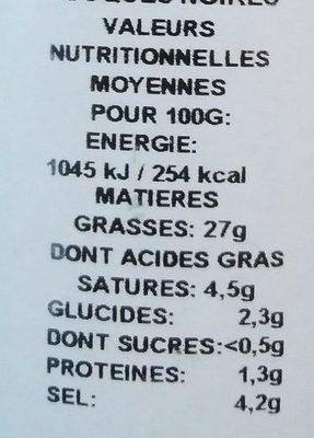 Lucques - Olives Noires au Naturel - Nutrition facts
