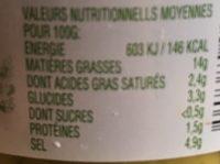 Olives vertes lucque seau - Nutrition facts