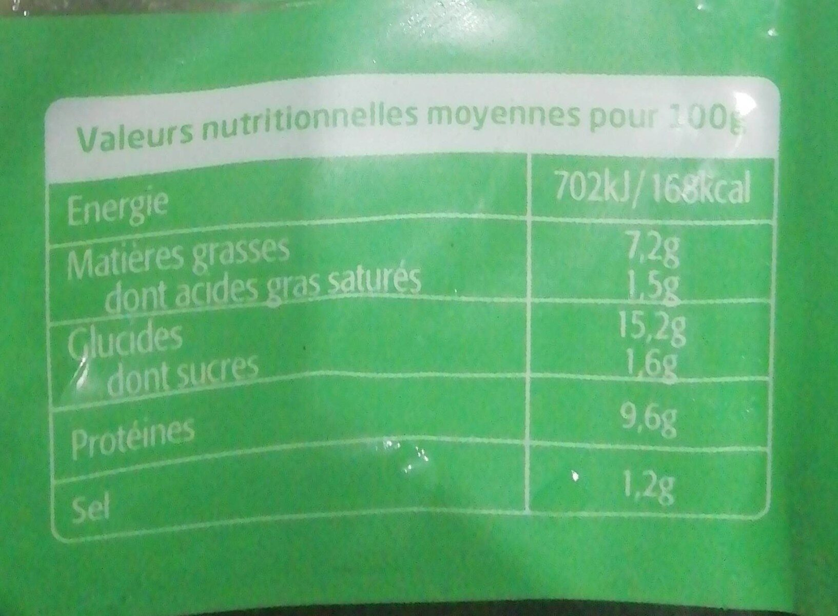 Raviolis japonais au poulet (gyoza) - Nutrition facts - fr