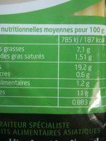 Raviolis japonais au poulet (gyoza) - Nutrition facts