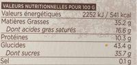 Gâteau aux Noix du Périgord & Chocolat - Nutrition facts - fr
