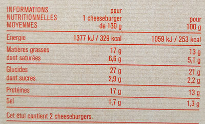 cheesebugers - Informations nutritionnelles - fr