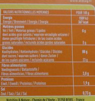 Mix Brioche - Informations nutritionnelles - fr