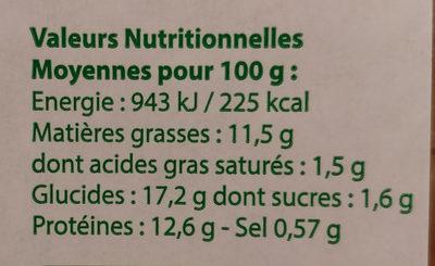 Cabillaud Filets Pane - Voedingswaarden - fr