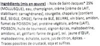 Noix de St Jacques façon Bretonne - Ingredients - fr