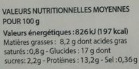 Pané de cabillaud qualité filet panure bio - Informations nutritionnelles