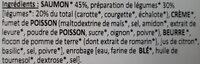Papillote de saumon et petits légumes - Ingrediënten - fr