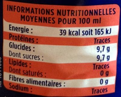 La Grenade - Nutrition facts