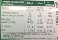 Thé vert infusé glacé aloé vera - Informations nutritionnelles
