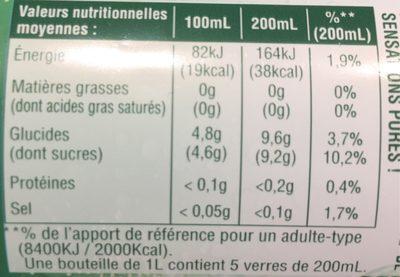 Thé vert infusé glacé aloé vera - Informations nutritionnelles - fr