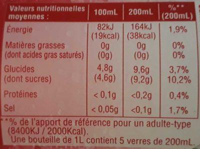 Thé vert infusé glacé - Nutrition facts