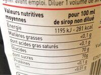 Sirop menthe - Voedingswaarden - fr