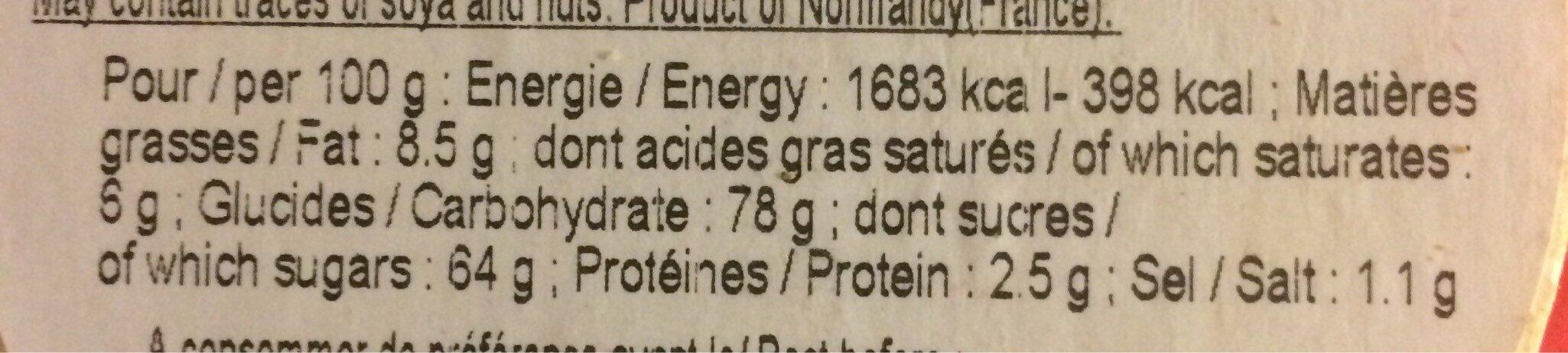 Caramels beurre salé - Nutrition facts