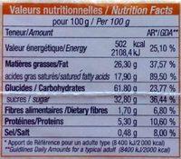 Petits fours à l'orange - Nutrition facts - fr