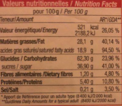 Palets Chocolat blanc Framboise - Informations nutritionnelles