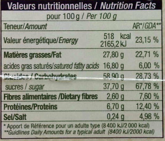 Tuiles aux Myrtilles - Nutrition facts - fr