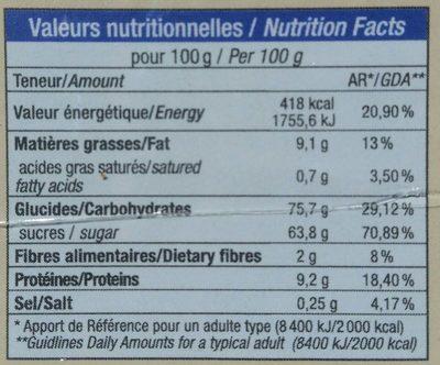 Mini Meringues aux Fruits Rouges - Informations nutritionnelles - fr