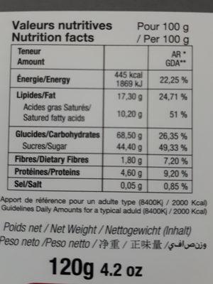 Petits fours cerise - Informations nutritionnelles - fr
