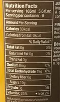 Jus ananas - Nutrition facts