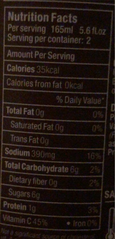 Jus de tomate noire de crimée - Nutrition facts - fr
