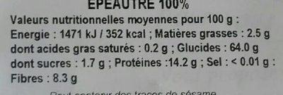 Farine d'épeautre T110 - Nutrition facts