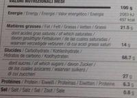 Filet Bleu Galette bretonne pur beurre le paquet de 130 g - Voedigswaarden