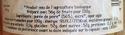 Pate a tartiner de poire - Ingredients