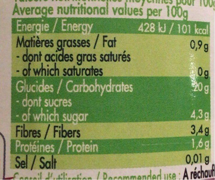 Purée de marrons - Informations nutritionnelles - fr