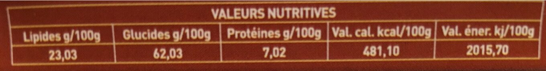 Sablés au chocolat - Voedigswaarden