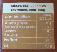 Confit de canard Lapeyrie - Nutrition facts - fr