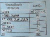 Graisse de canard - Nutrition facts - fr