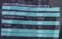 Pain Coupiaguette - Informations nutritionnelles - fr