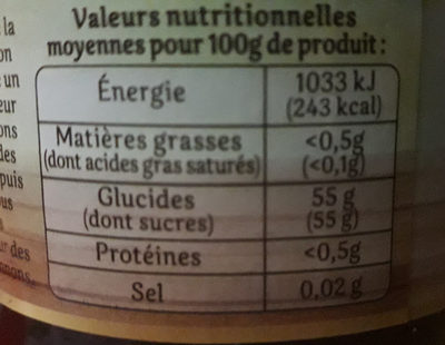 Papaye confiture extra - Nutrition facts