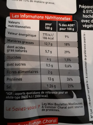 Happy familly - Nutrition facts - fr