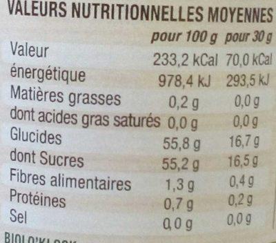 Confiture extra de Figues - Nutrition facts